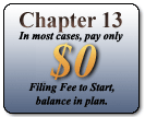 Chapter 13 only $0 to start